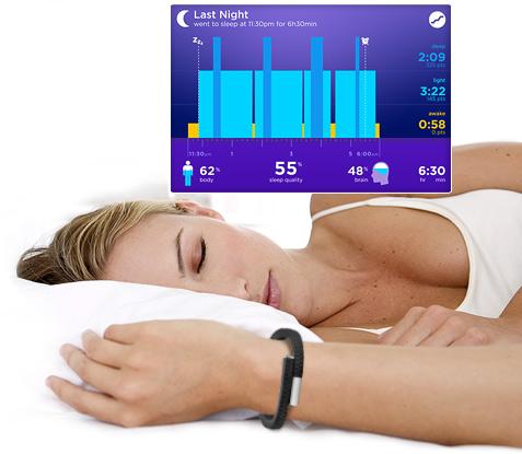 Bracelet numérique calcule votre taux de satisfaction sexuelle